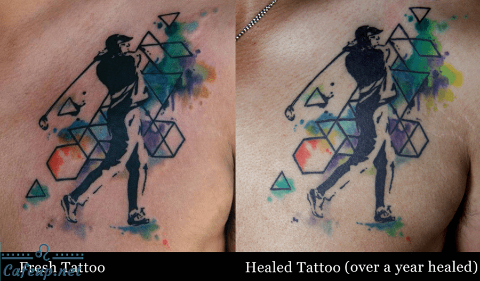 What Are Watercolor Tattoos & How Long Do They Last?