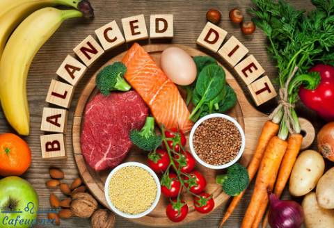 How to lose weight faster and live healthier by a PH balanced diet