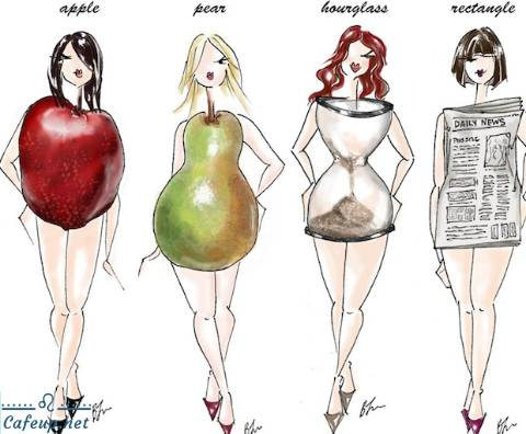 The secret to losing weight according to your body shape